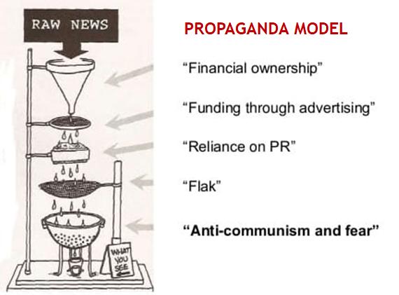 04. Propaganda Model