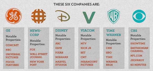 06. Media companies